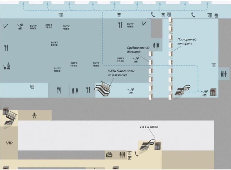 Схема терминала C аэропорта